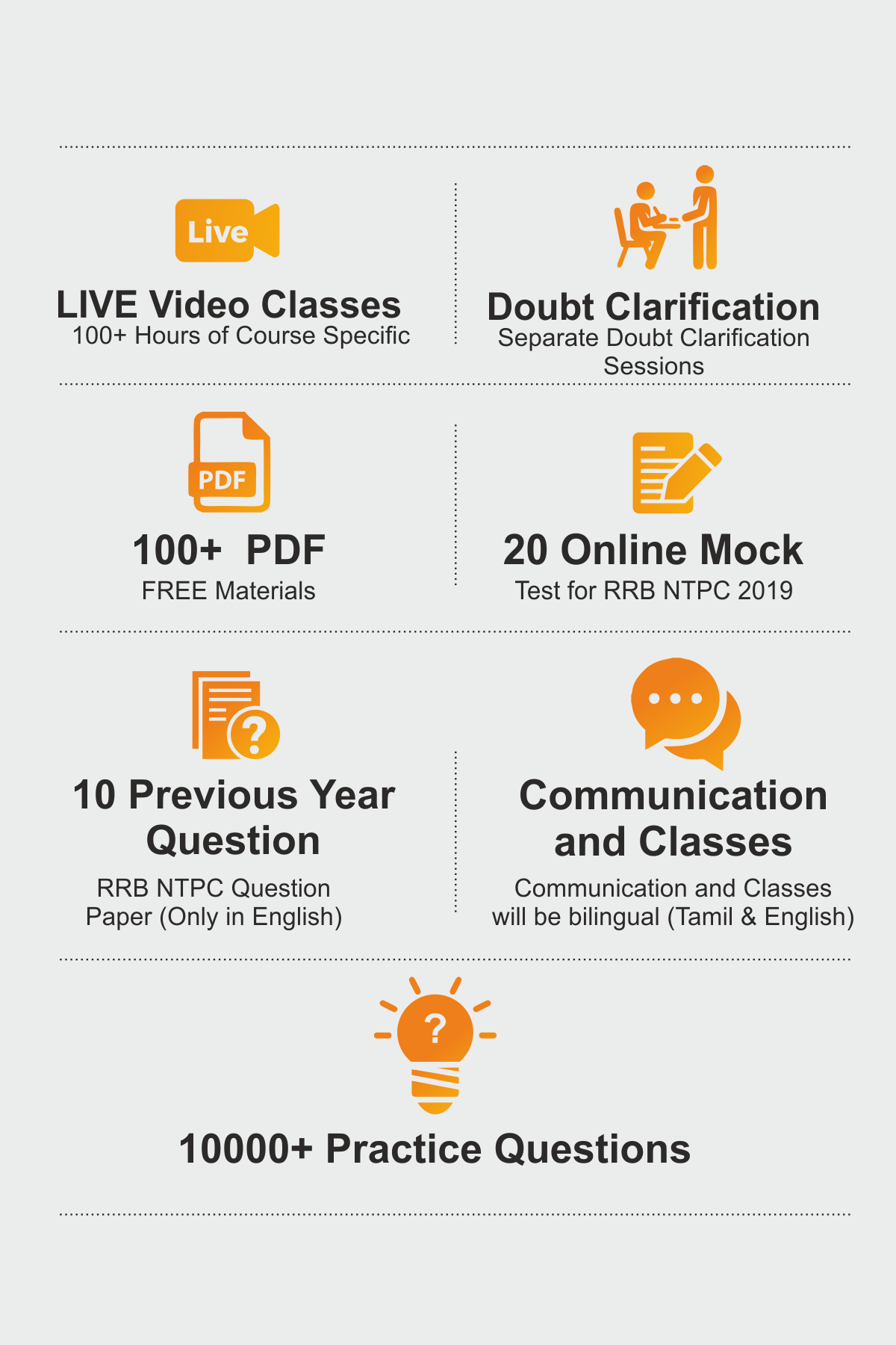 RRB NTPC 2019 – Online Video Classes & Mock Test