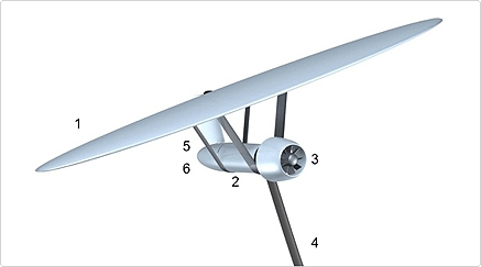 The kite consists of a wing (1), which carries a nacelle (2) and turbine (3), which is direct coupled to a generator inside the nacelle. The wing is attached to the seabed by struts and a tether (4). The tether accommodates power cables to shore but also