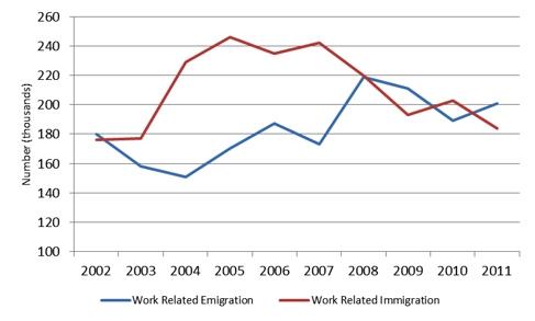 /c/n/r/TE_Migration.jpg