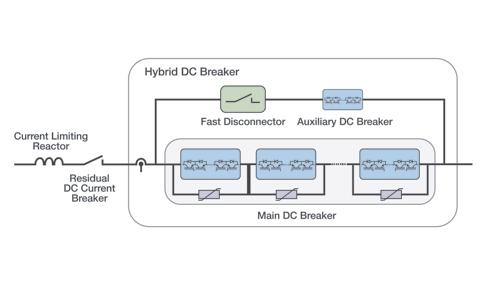 /d/e/n/TE_ABB_HVDC_circuit_breaker2.jpg
