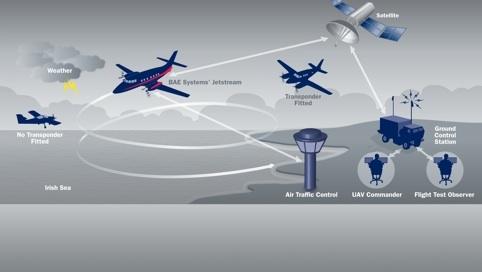 /a/y/v/TE_ASTRAEA_diagram.jpg