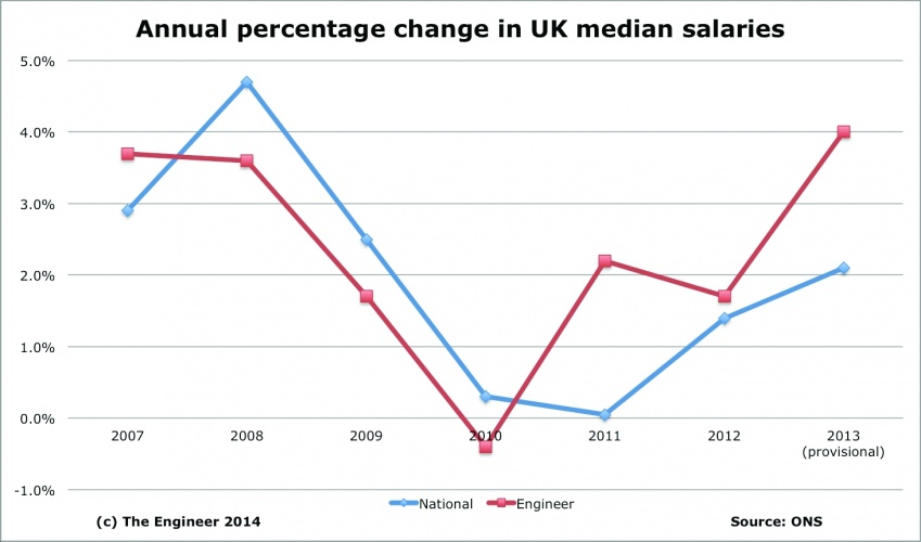 /r/i/p/Salary_change_in__.jpg