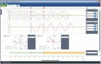 Analysis of a power system event