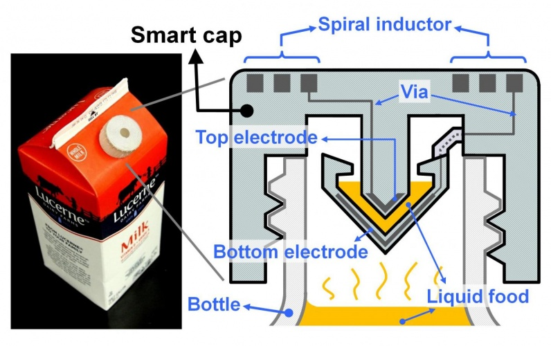 """UC Berkeley engineers created a """"smart cap"""" using 3-D-printed plastic with embedded electronics to wirelessly monitor the freshness of milk."""