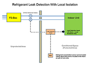 Schematic of new system