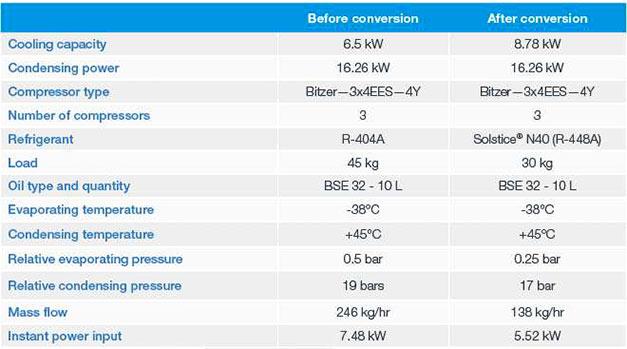 Climalife-Mega-Image-Case-Study