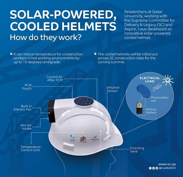 cooled-helmet