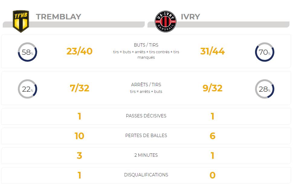 stats-match