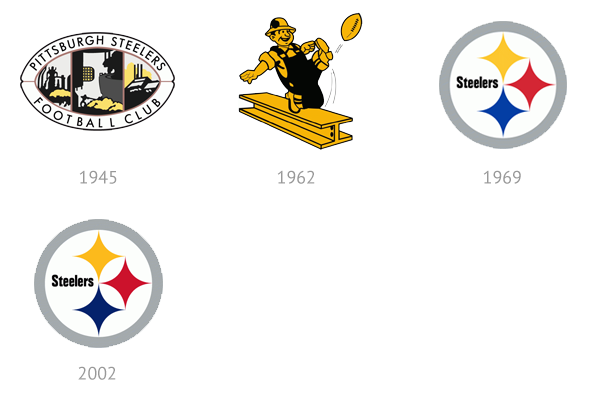 steelers-logo-history