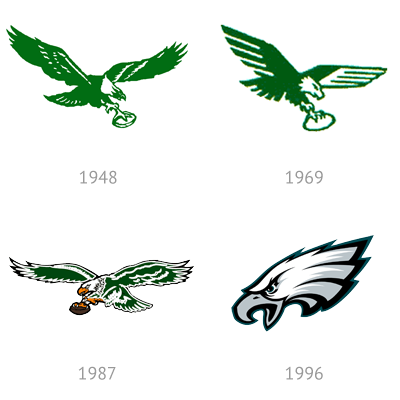 eagles-logo-history