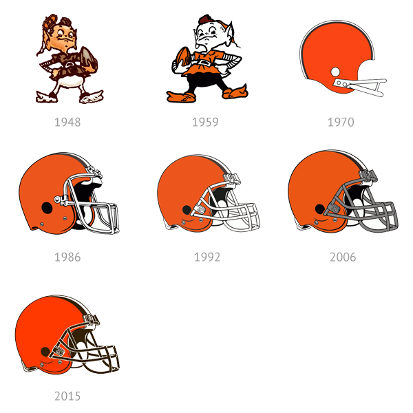 browns-logo-history