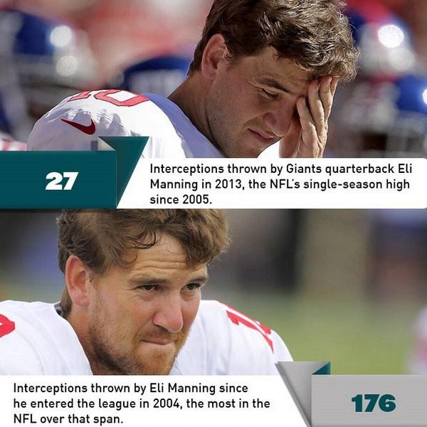 4 Eli