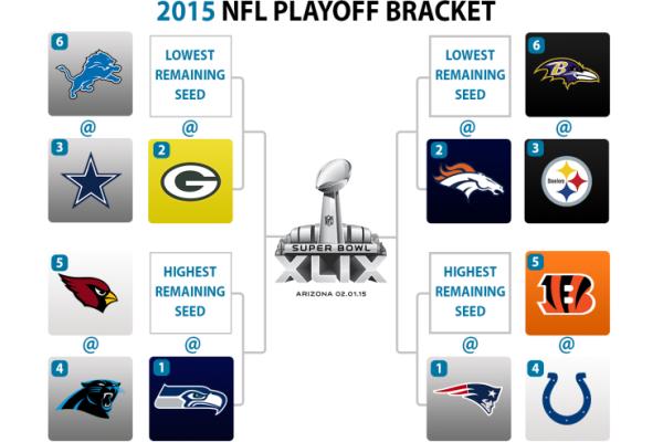 playoff_bracket_2014