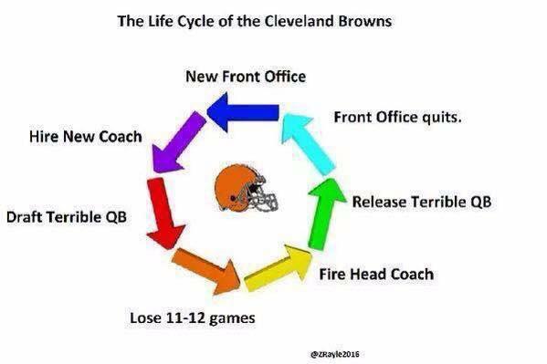 Browns_meme