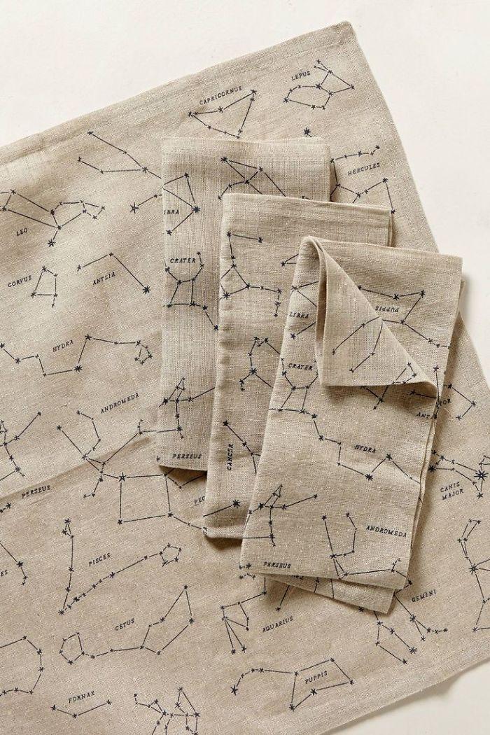 Космическая тема в интерьере - кухонные полотенца Созвездия