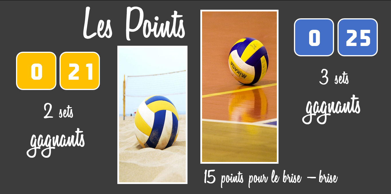 volley points