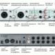 Аудио интерфейс M-Audio Firewire 410