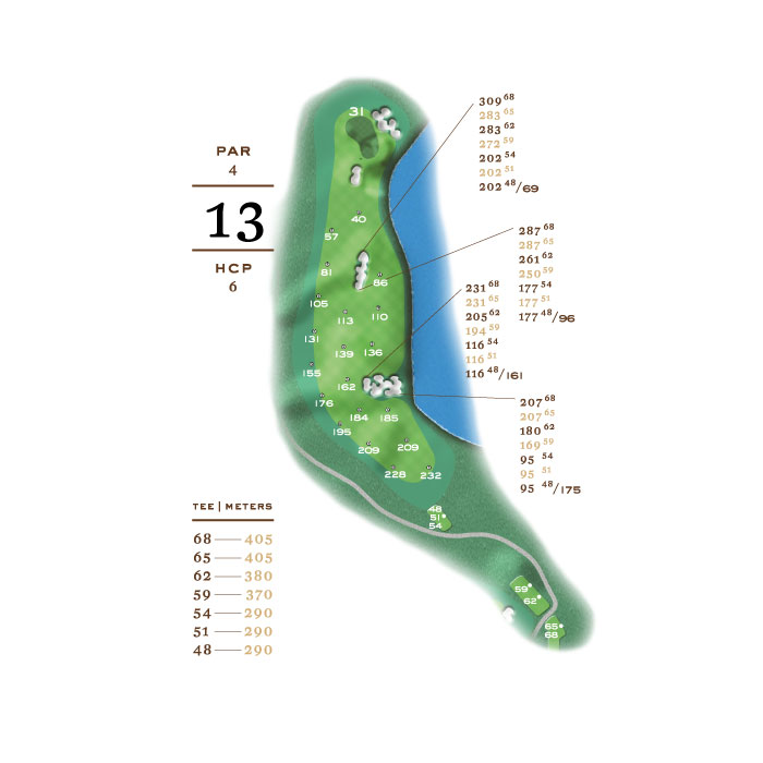 Lakes Course - hål 13