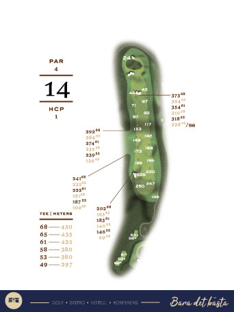Links Course - hål 14