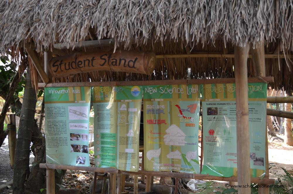 Weiterentwicklung-des-pädagogischen-Ansatzes-Green-School-Bali