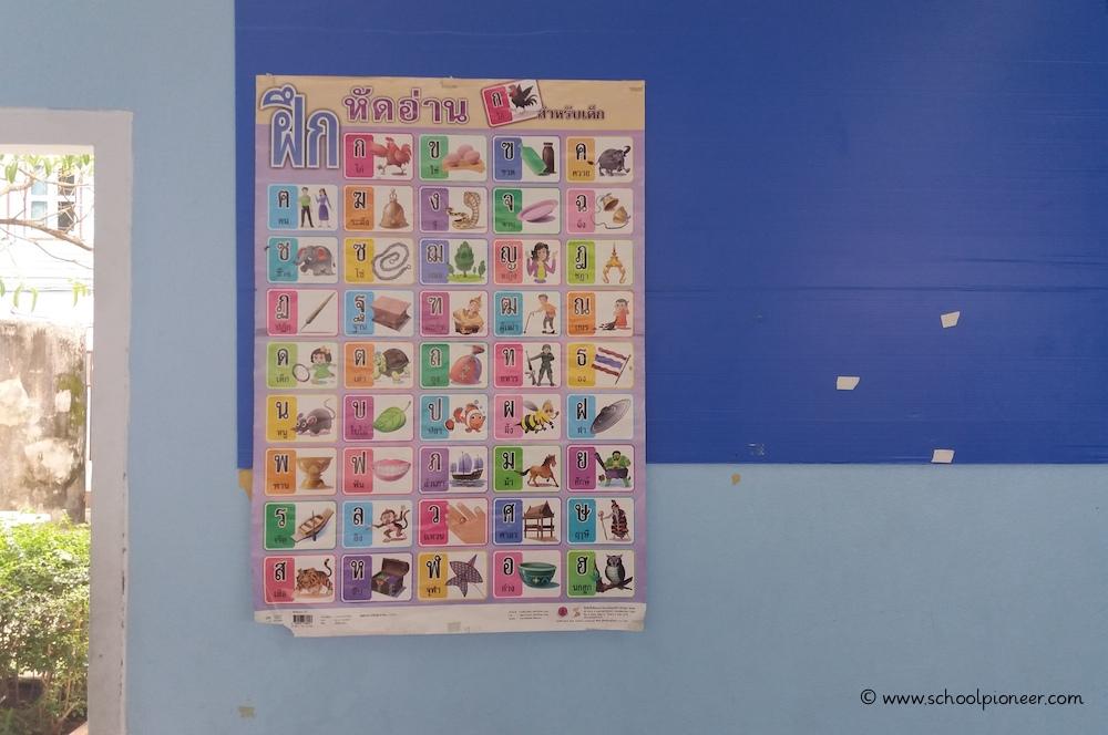 Thai-Unterricht-Plakat-Prathom-1
