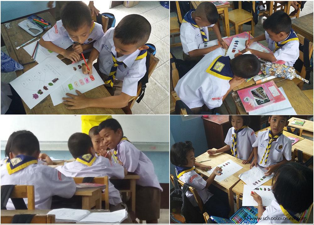 Co-Working-Thailand-Unterricht-Wat-Lamai-Grundschule