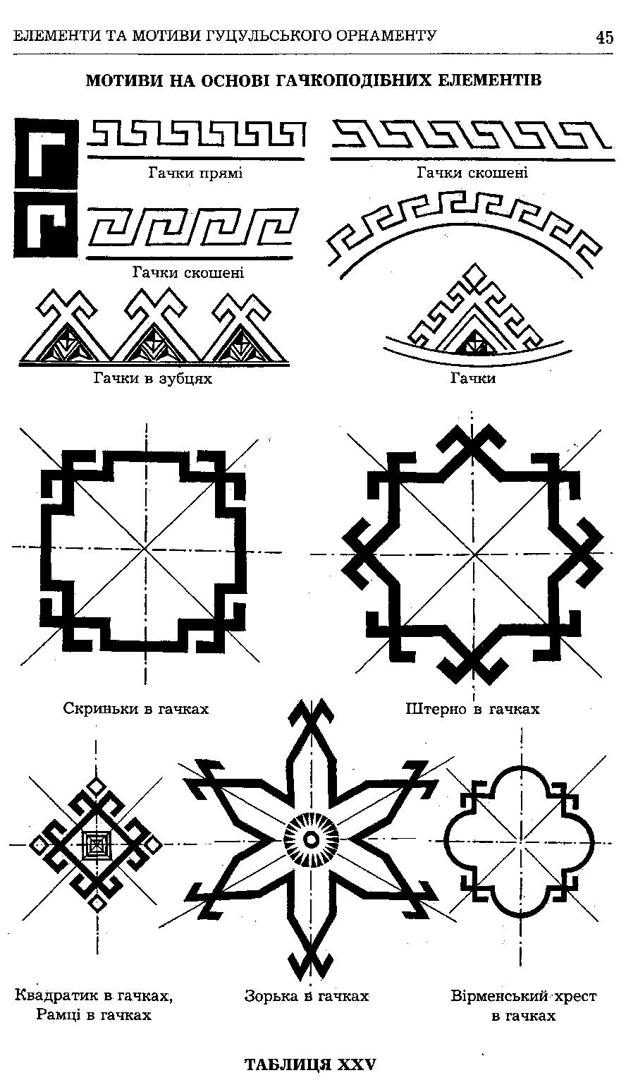 Tablitsya-25-Motiva-na-osnovi-gachkopodibnih-elementiv