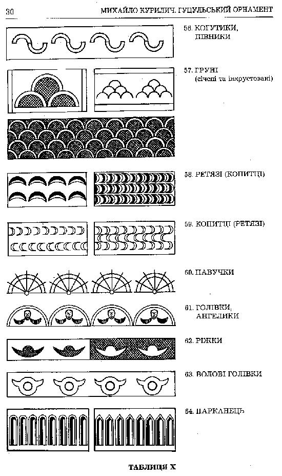 Tablitsya10