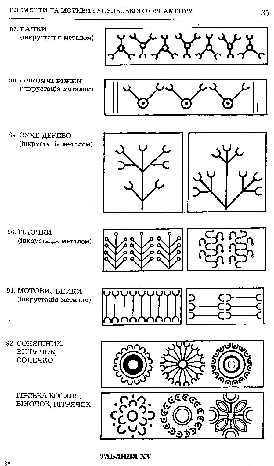 Tablitsya15