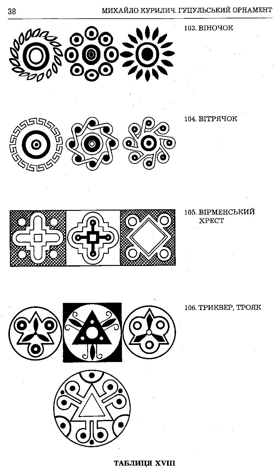 Tablitsya18