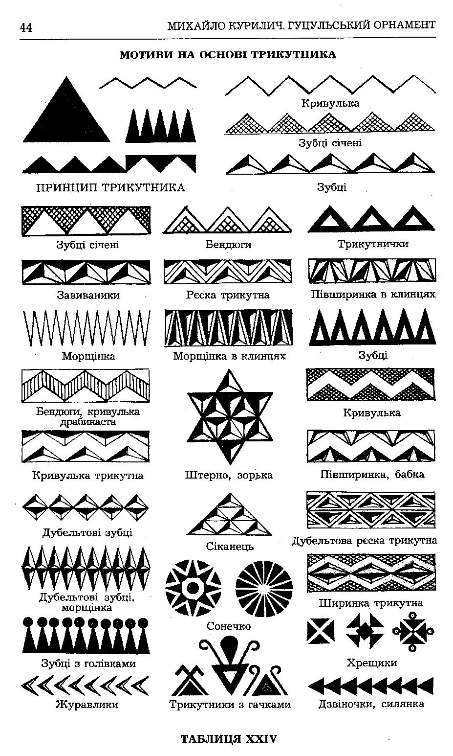 Tablitsya24-Motivi-na-osnovi-trikutnika