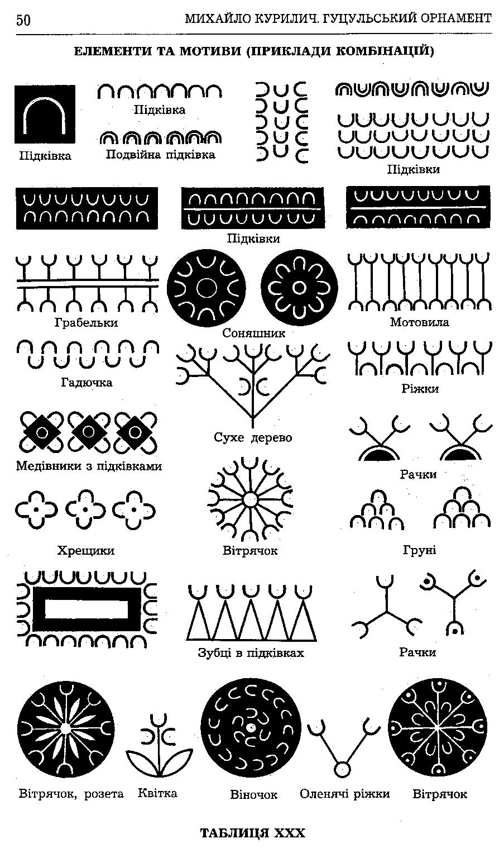 Tablitsya30-Elementi-ta-motivi