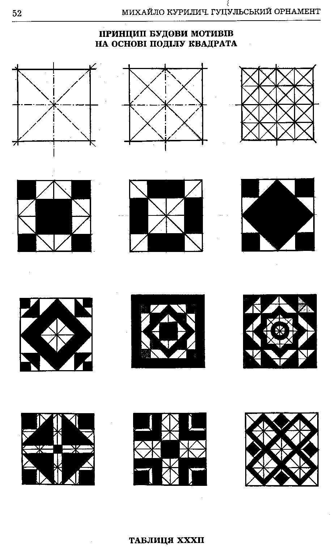 Tablitsya32-Printsip-pobudovi-motiviv-na-osnovi-podilu-kvadrata