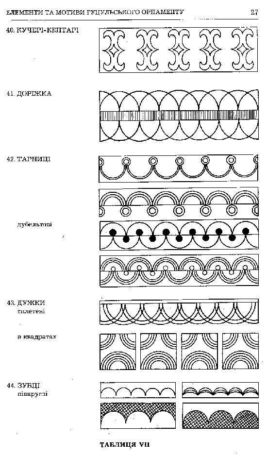 Tablitsya7