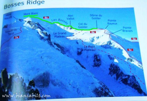 Bosses Ridge, ruta comună dintre cea italiană și franceză.