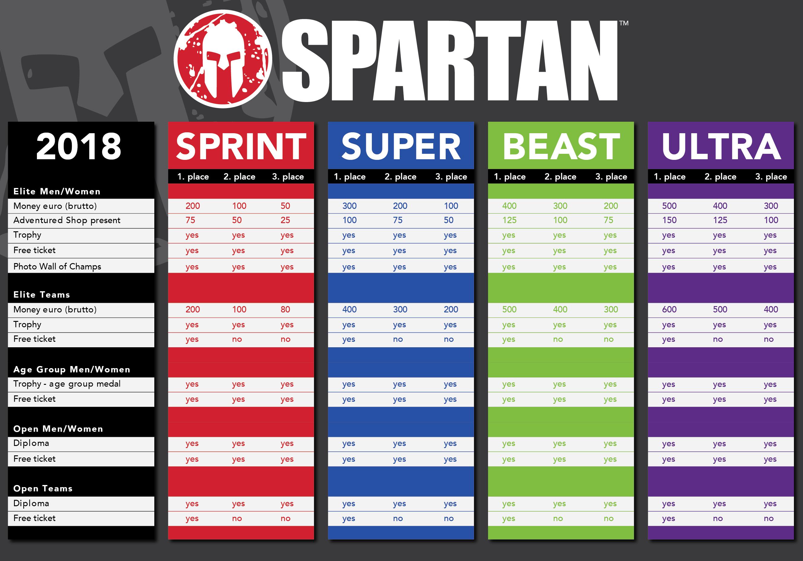 Spartan race coupons 2019
