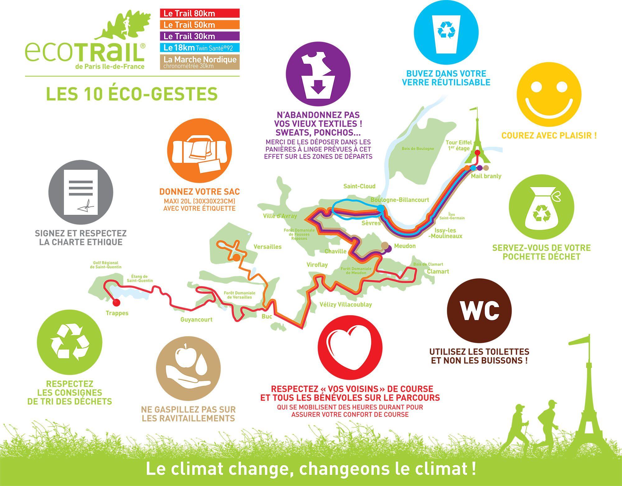 impact écologique d'un trail