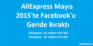 AliExpress Mayıs Ayında Facebook?u Geçti