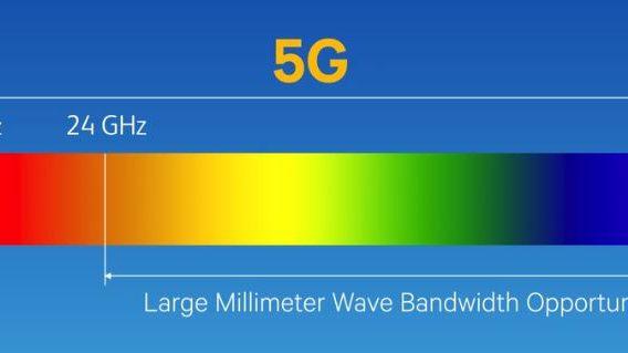 Hastighedsrekord: Test af mmWave 5G rammer 6 Gbps