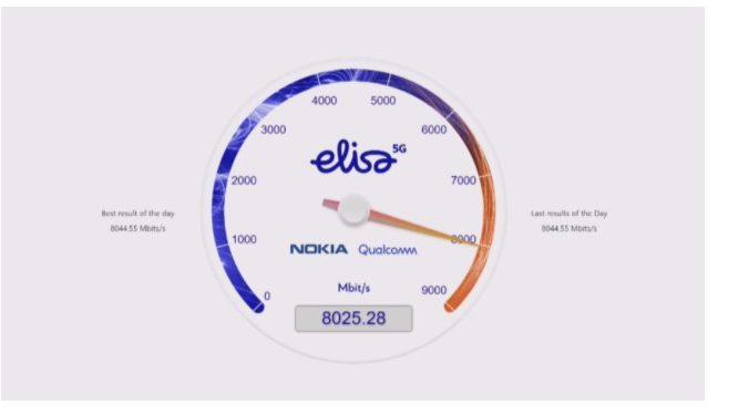 Hastighedsrekord sat med 5G: 8 Gbit/s på mmWave
