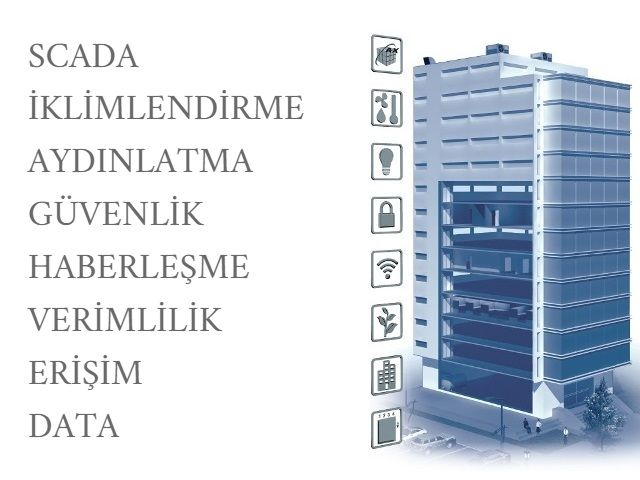 Bina Otomasyonu