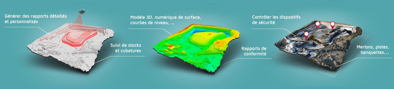 Gestion modèle 3D topographique