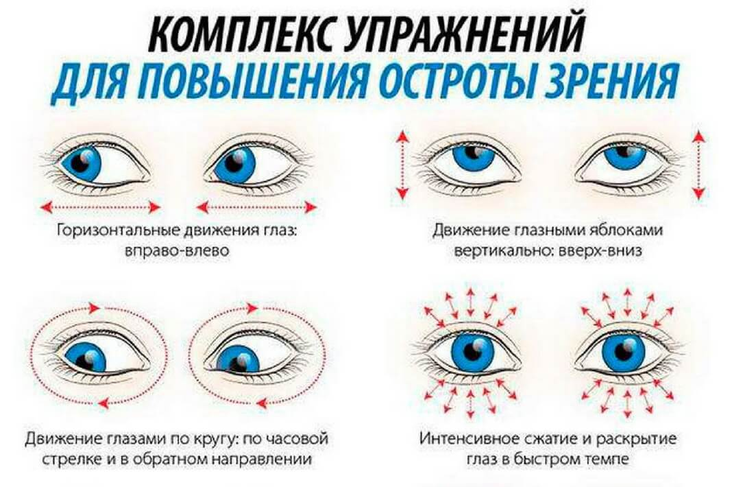 Картинки улучшающие зрение при близорукости