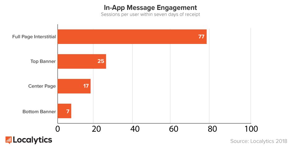 скриншот формата внутренних сообщений
