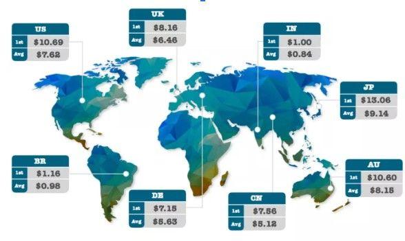 мировая карта стоимости рекламы