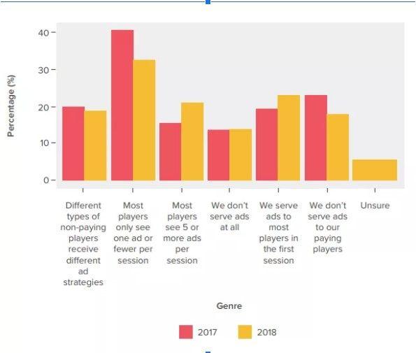 статистика рекламных показов в приложениях