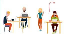 5 vragen over het nieuwe kantoorinrichten