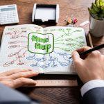 Een business-mindmap, zo doet u dat