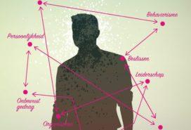 Hoe komt gedrag van mensen tot stand?