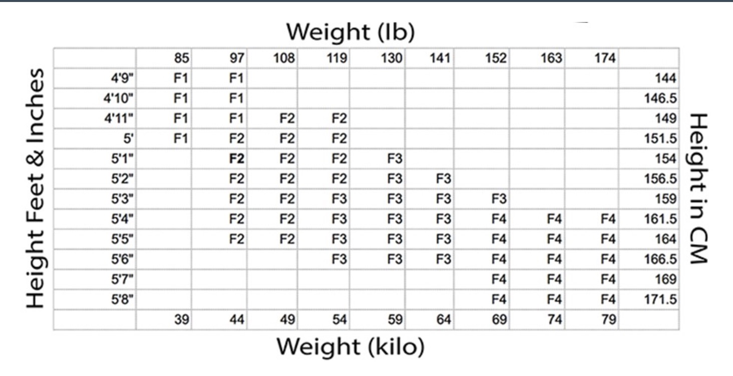female-bjj-gi size-chart